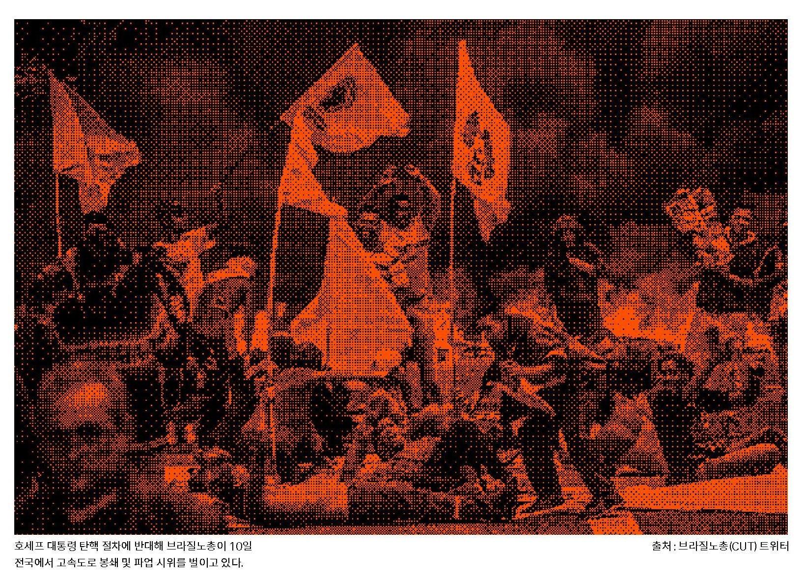 우파의 쿠데타와 미국 개입 전략의 변화, 브라질